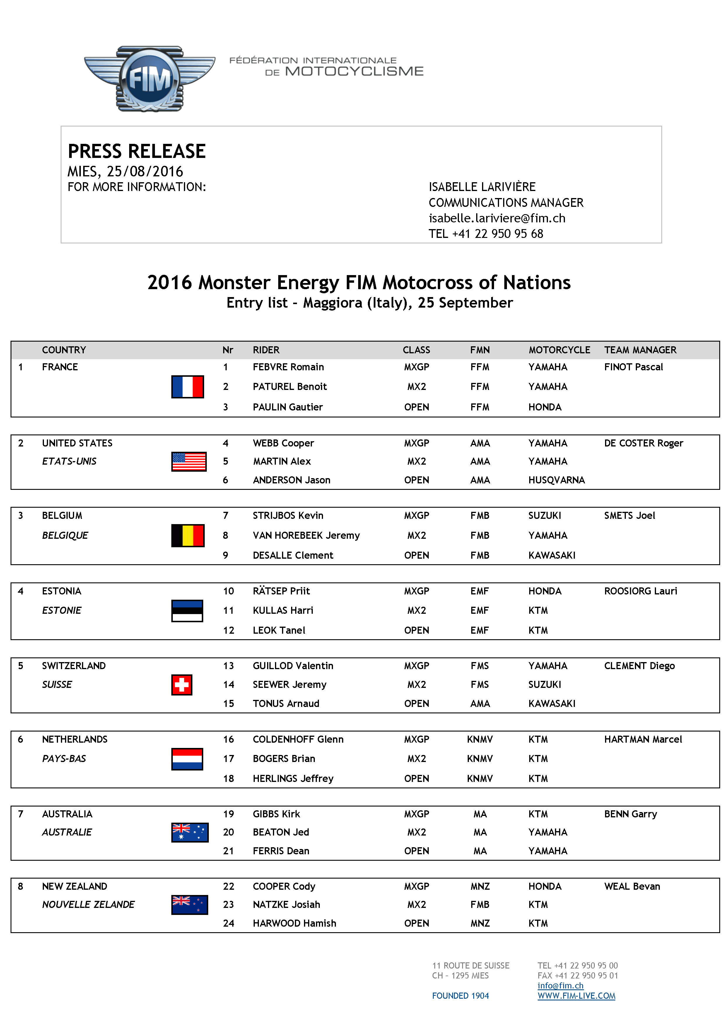 2016_FIM_Monster_Energy_Motocross_of_Nations_Entry_list_Maggiora(ITA)_25_September_Seite_1