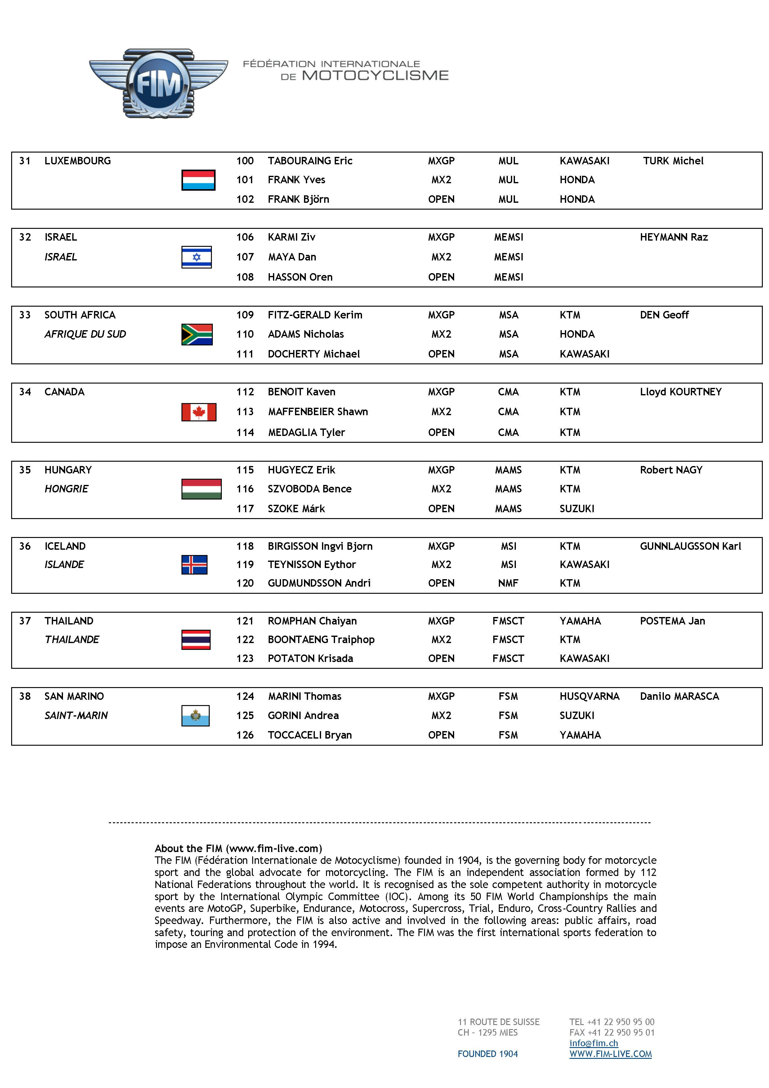 2016_FIM_Monster_Energy_Motocross_of_Nations_Entry_list_Maggiora(ITA)_25_September_Seite_4